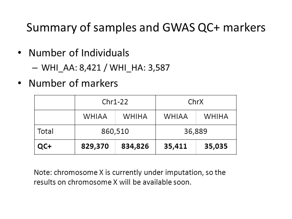 Summary of samples and GWAS QC+ markers