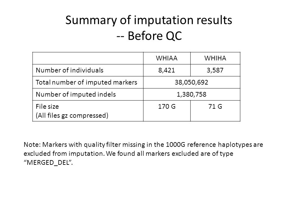 Summary of imputation results -- Before QC