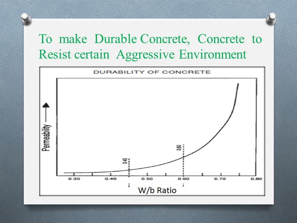 To make Durable Concrete, Concrete to Resist certain Aggressive Environment