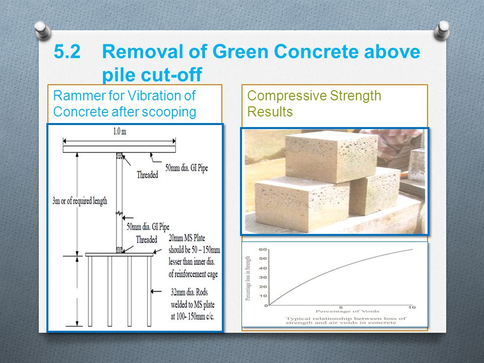 5.2 Removal of Green Concrete above pile cut-off