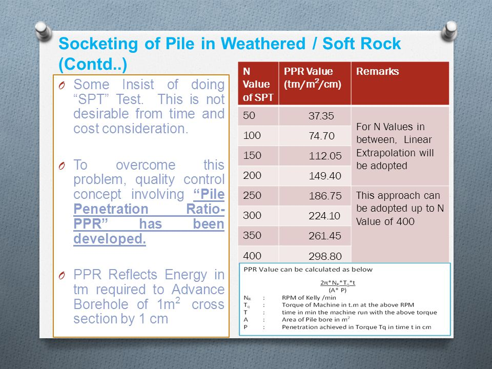 Socketing of Pile in Weathered / Soft Rock (Contd..)