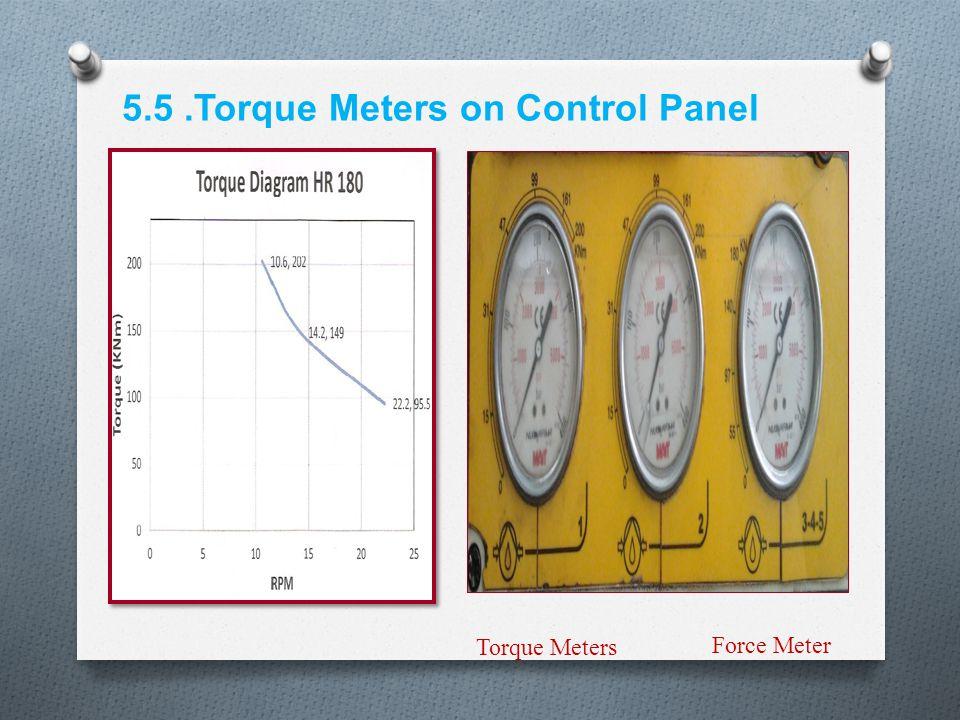 5.5 .Torque Meters on Control Panel