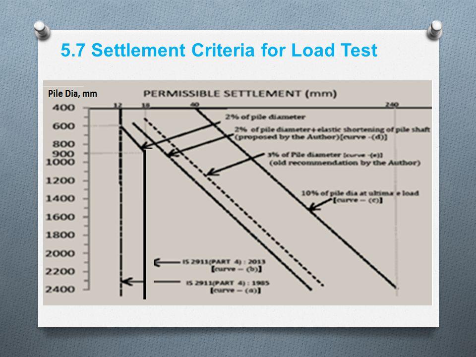 5.7 Settlement Criteria for Load Test