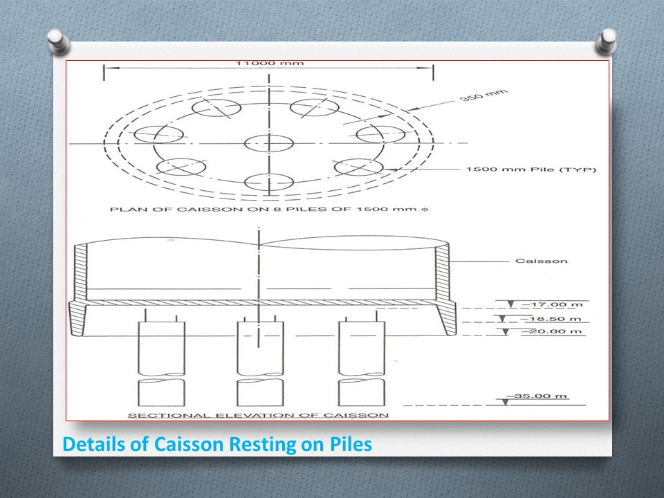 Details of Caisson Resting on Piles