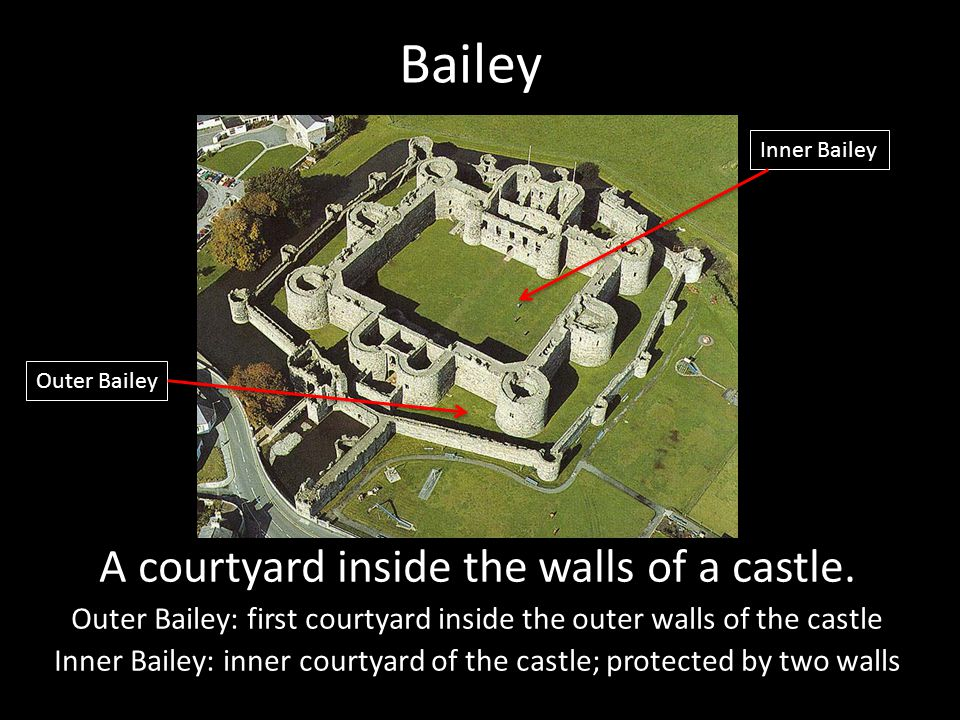 Bailey A courtyard inside the walls of a castle.