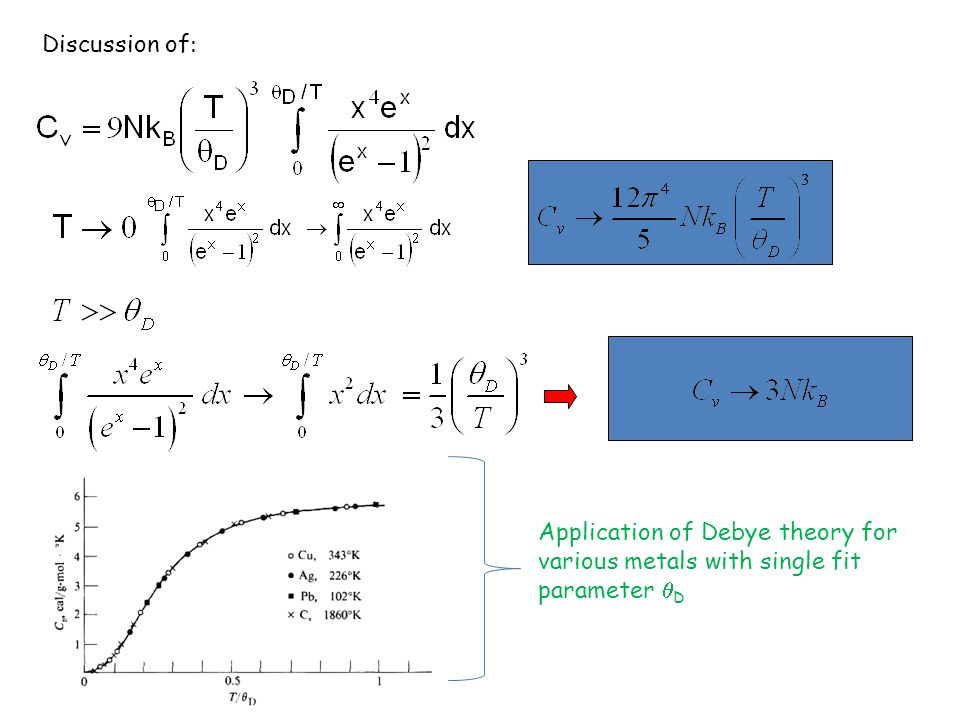 Discussion of: Application of Debye theory for various metals with single fit parameter D
