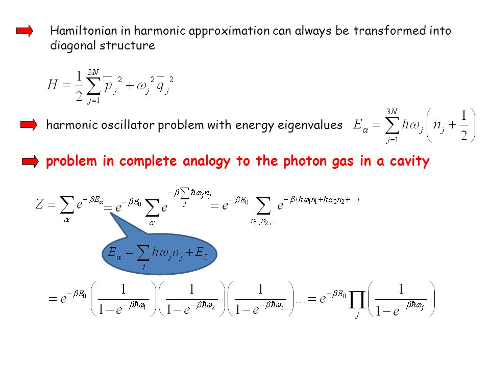 problem in complete analogy to the photon gas in a cavity