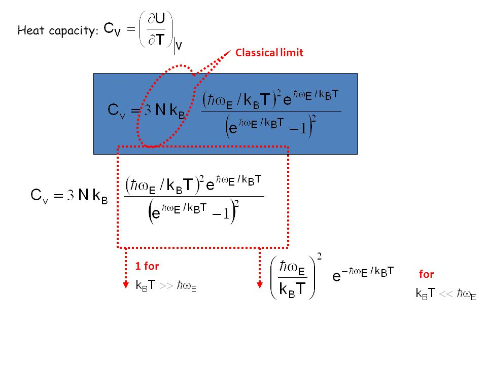 Heat capacity: Classical limit 1 for for