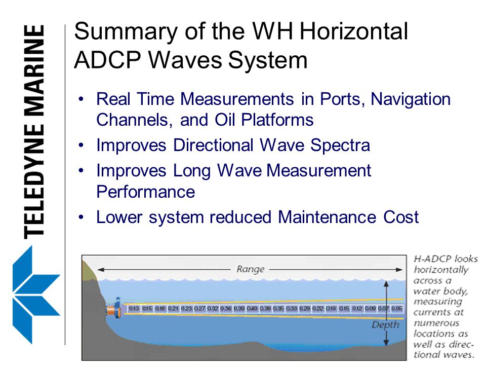 Summary of the WH Horizontal ADCP Waves System