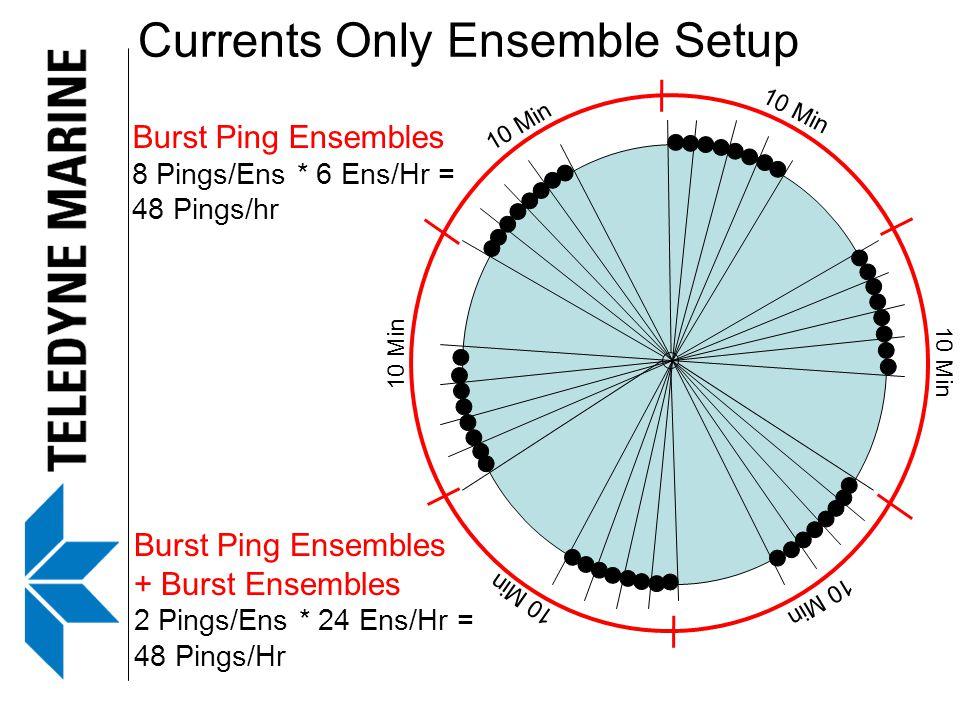Currents Only Ensemble Setup