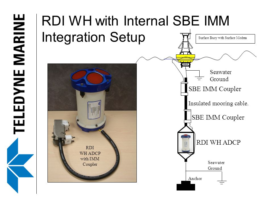 RDI WH with Internal SBE IMM Integration Setup