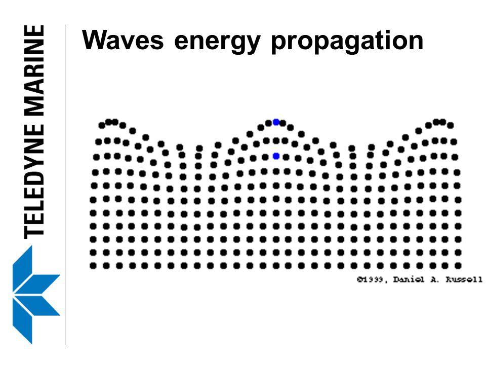 Waves energy propagation