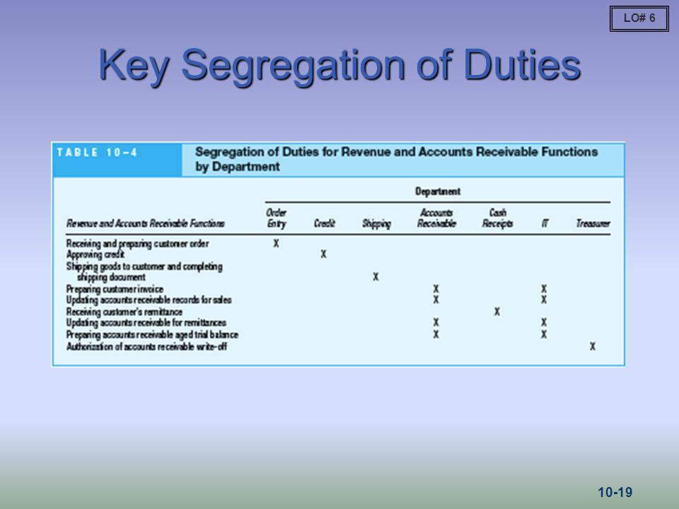 Key Segregation of Duties
