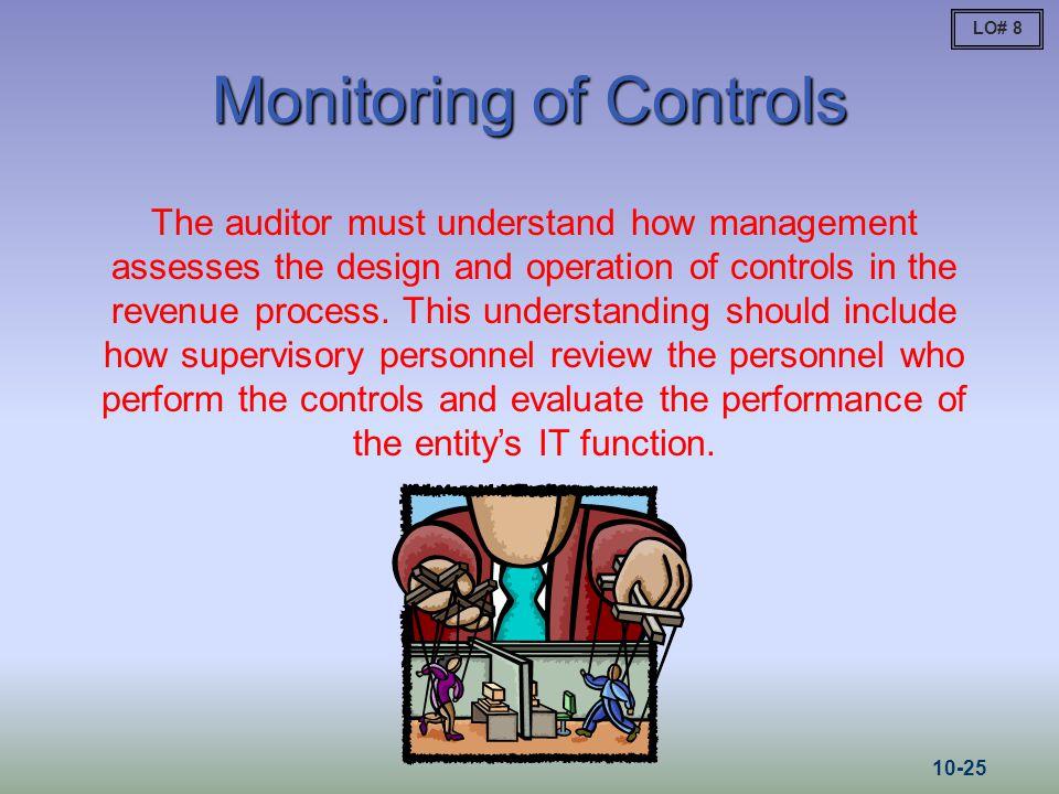 Monitoring of Controls