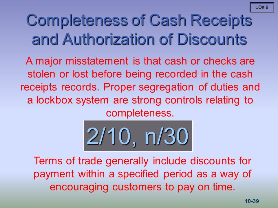 Completeness of Cash Receipts and Authorization of Discounts