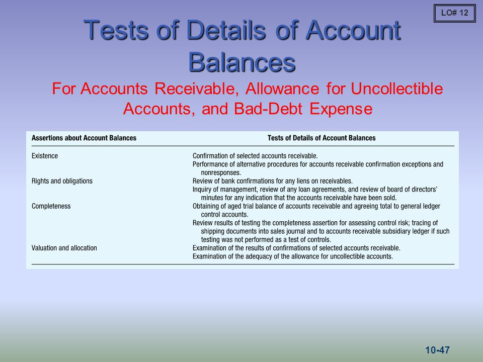 Tests of Details of Account Balances