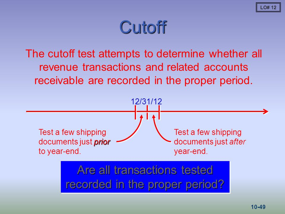 Are all transactions tested recorded in the proper period