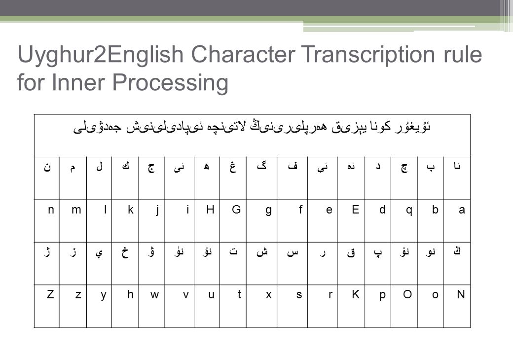 Uyghur2English Character Transcription rule for Inner Processing