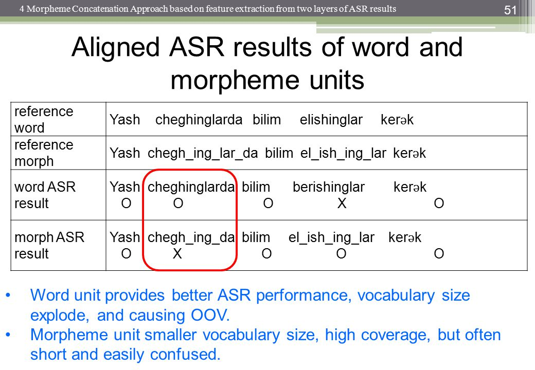 Aligned ASR results of word and morpheme units