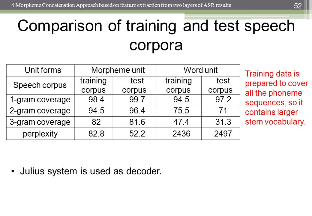Comparison of training and test speech corpora