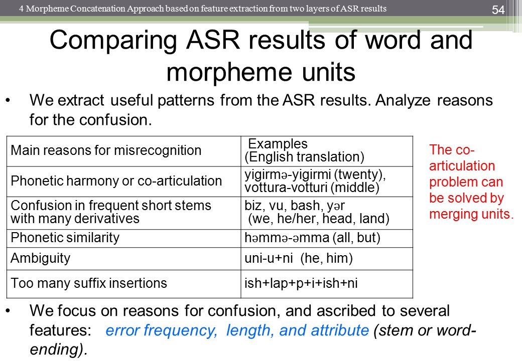 Comparing ASR results of word and morpheme units