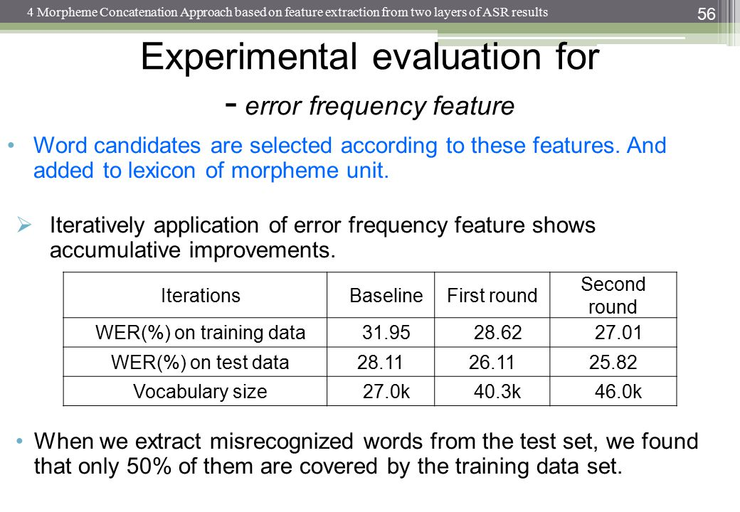 Experimental evaluation for - error frequency feature