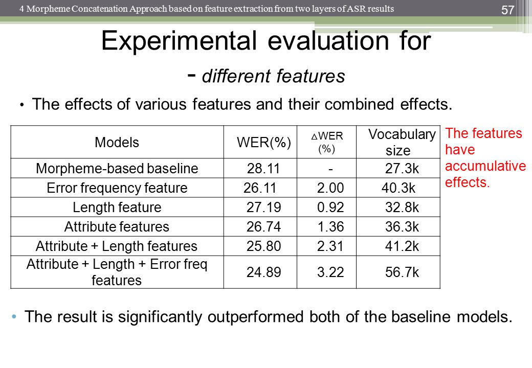 Experimental evaluation for - different features