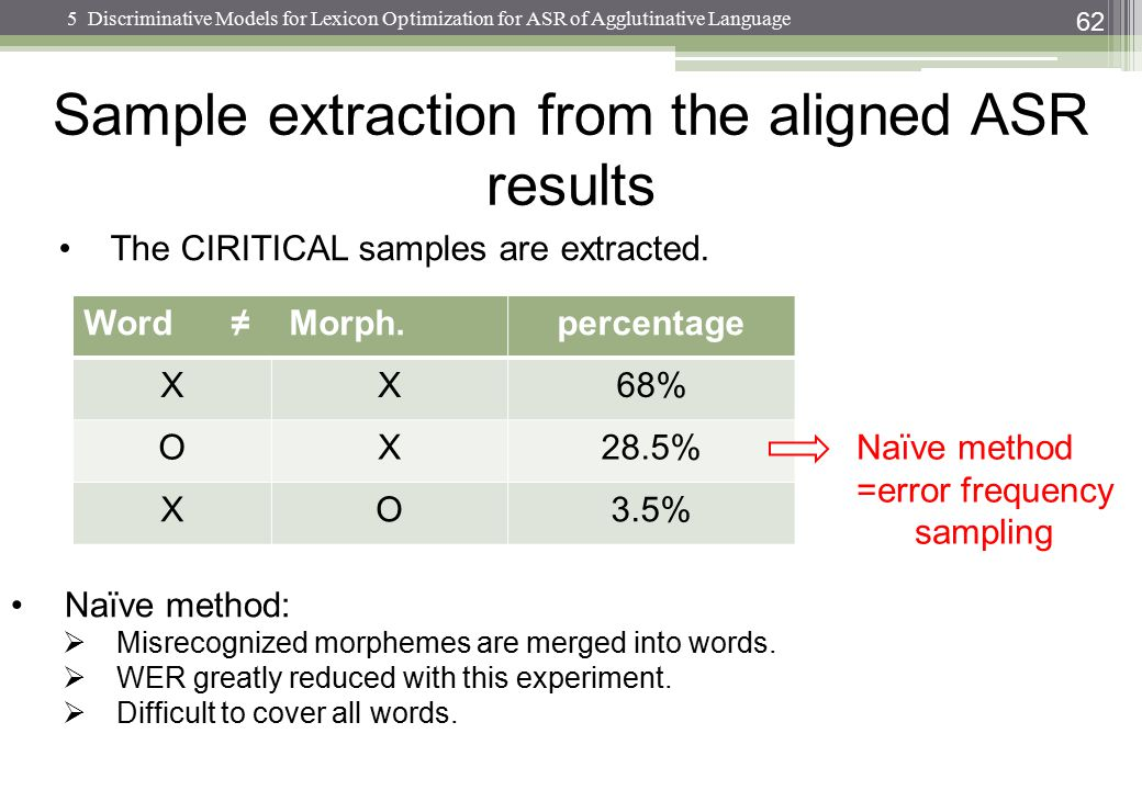 Sample extraction from the aligned ASR results