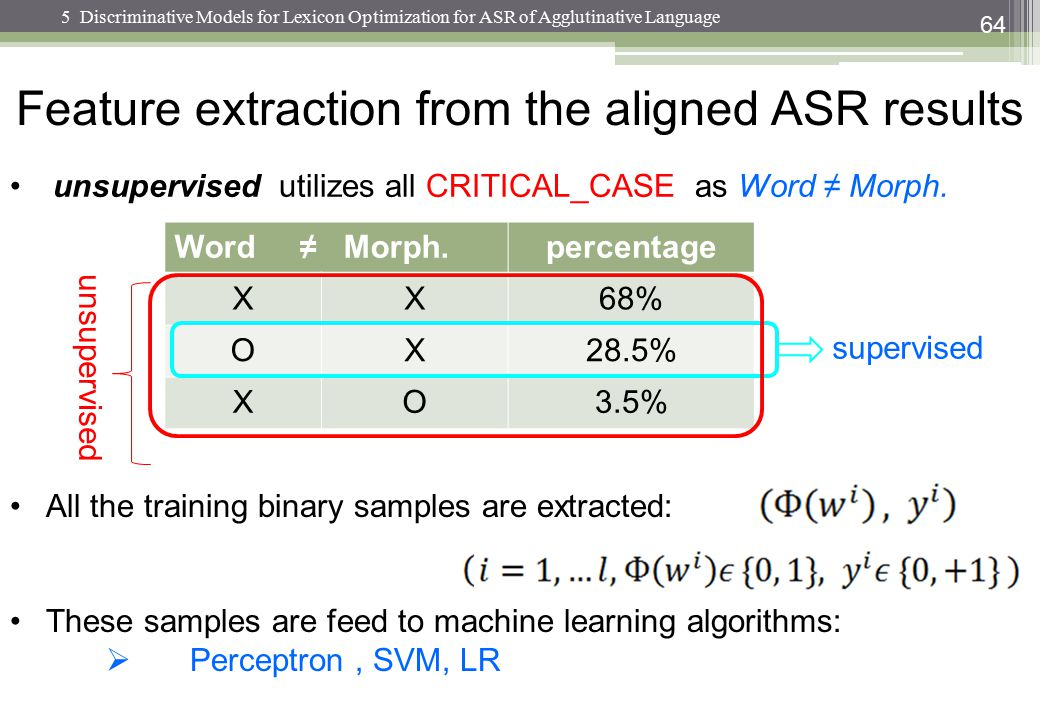 Feature extraction from the aligned ASR results