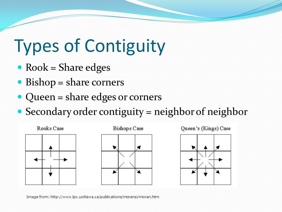 Types of Contiguity Rook = Share edges Bishop = share corners