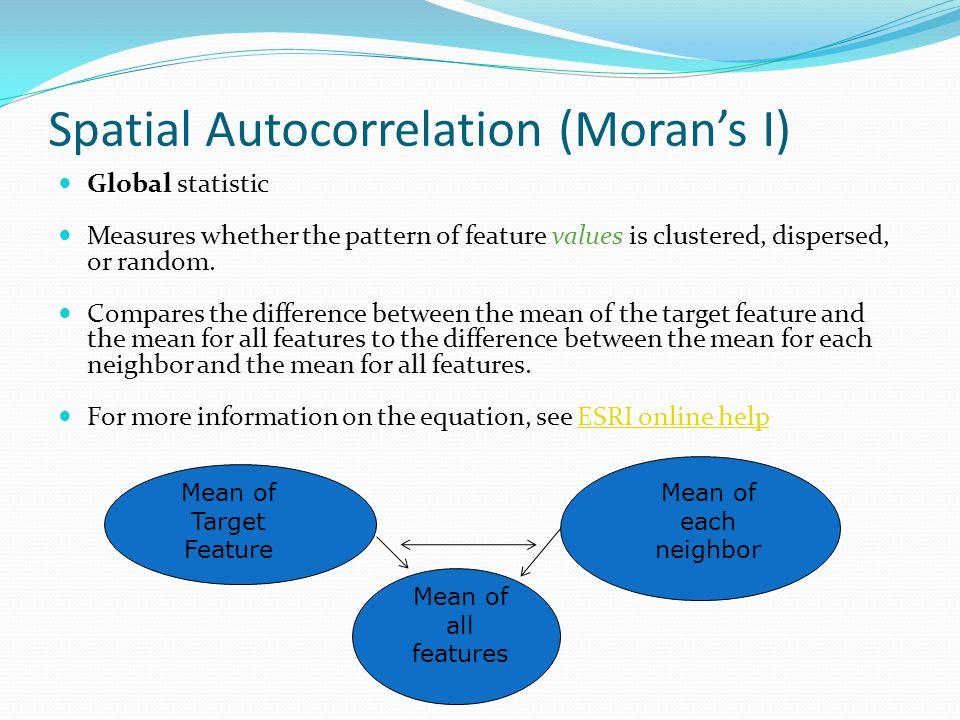 Spatial Autocorrelation (Moran's I)