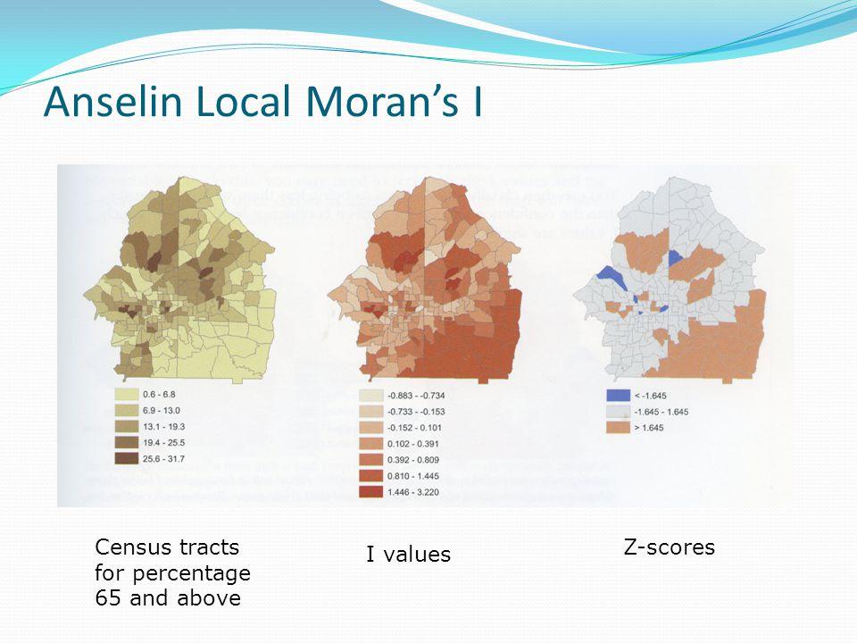 Anselin Local Moran's I