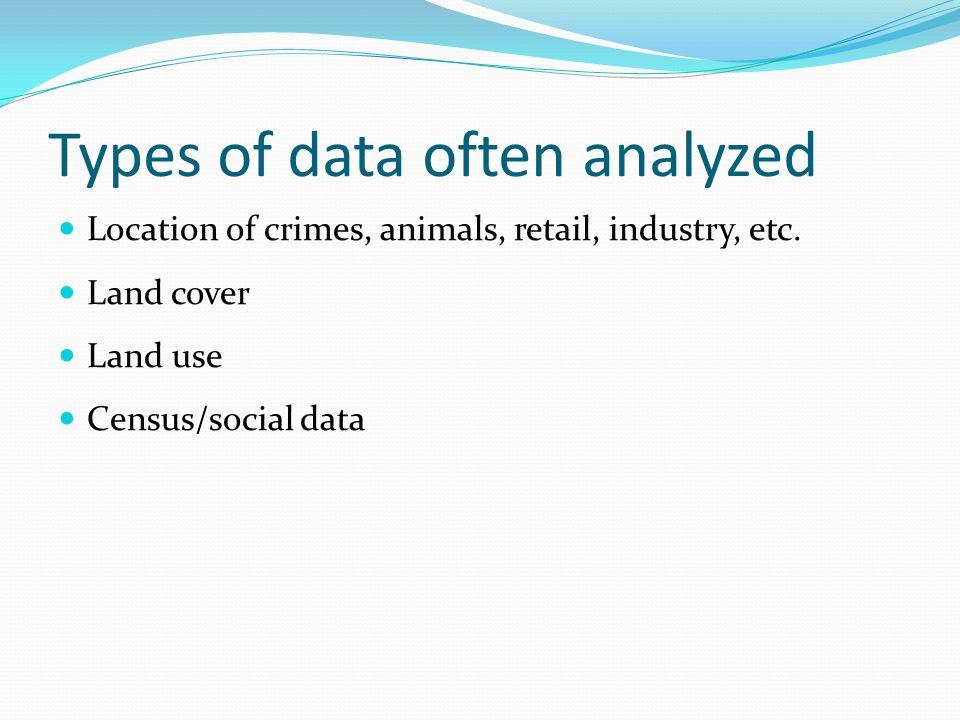 Types of data often analyzed