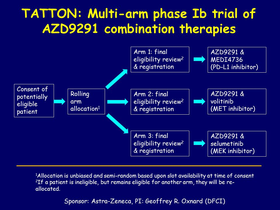 TATTON: Multi-arm phase Ib trial of AZD9291 combination therapies
