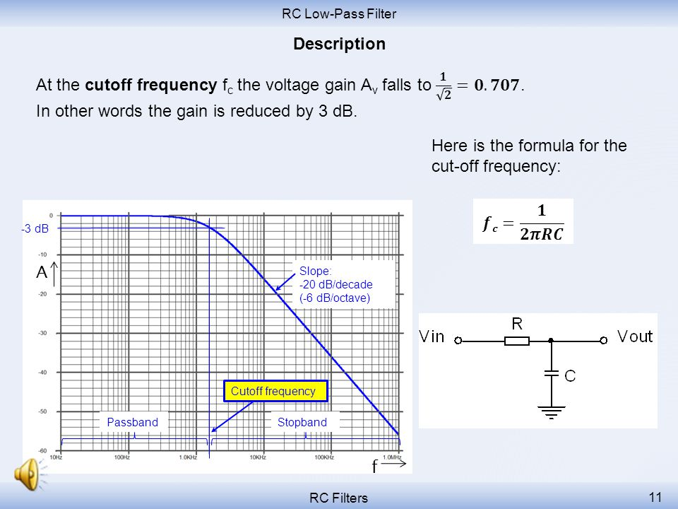 At the cutoff frequency fc the voltage gain Av falls to 𝟏 𝟐 =𝟎.𝟕𝟎𝟕.
