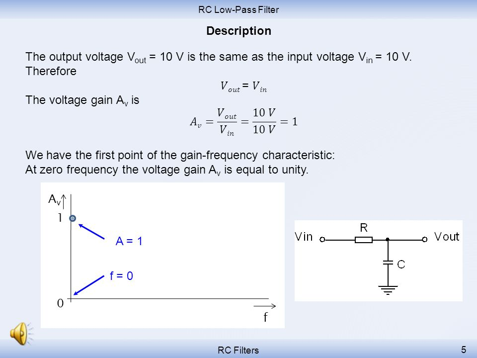 We have the first point of the gain-frequency characteristic:
