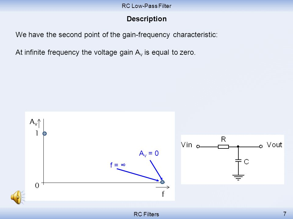 We have the second point of the gain-frequency characteristic: