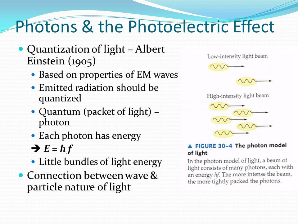 Photons & the Photoelectric Effect