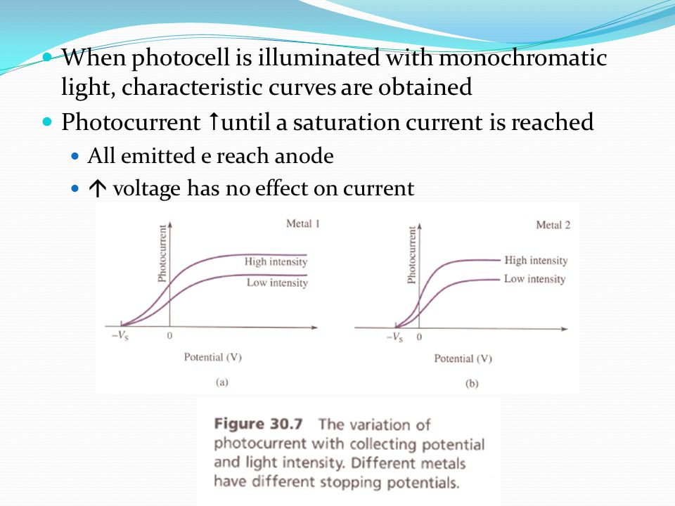 Photocurrent until a saturation current is reached