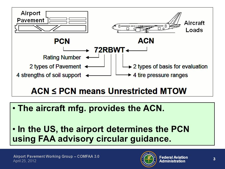 The aircraft mfg. provides the ACN.