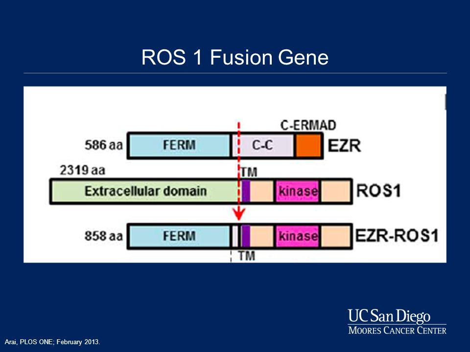 ROS 1 Fusion Gene Arai, PLOS ONE; February 2013.