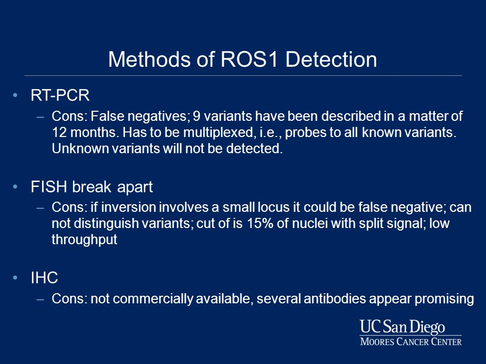 Methods of ROS1 Detection