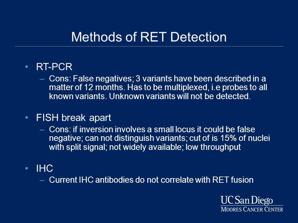 Methods of RET Detection