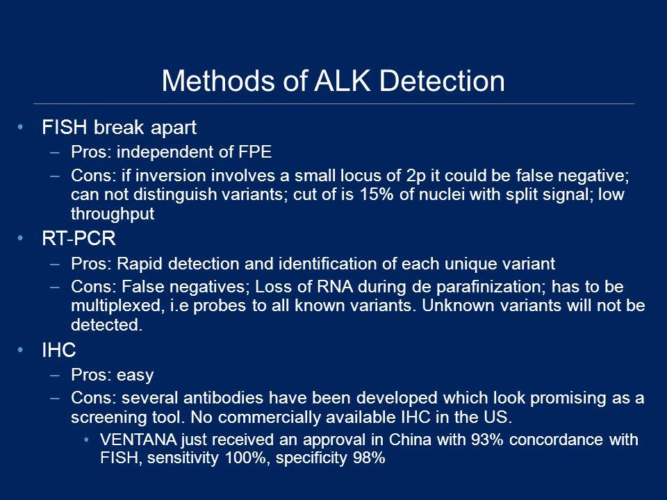 Methods of ALK Detection