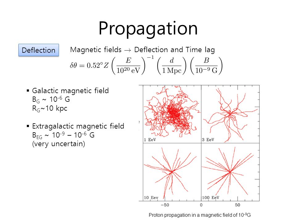 Propagation Deflection Magnetic fields ! Deflection and Time lag