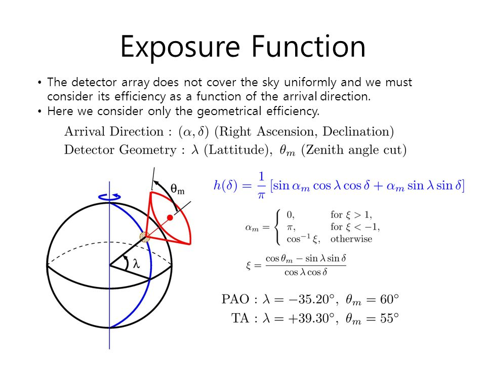 Exposure Function The detector array does not cover the sky uniformly and we must consider its efficiency as a function of the arrival direction.