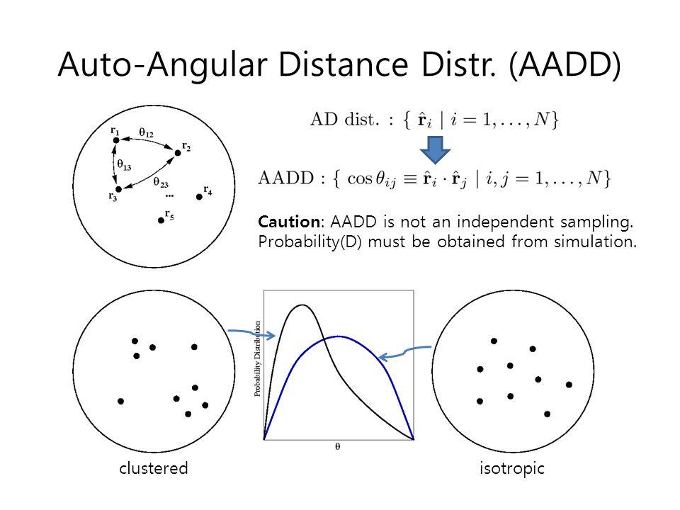 Auto-Angular Distance Distr. (AADD)
