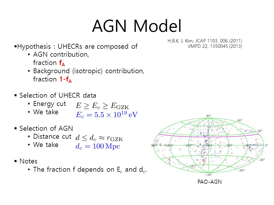 AGN Model Hypothesis : UHECRs are composed of