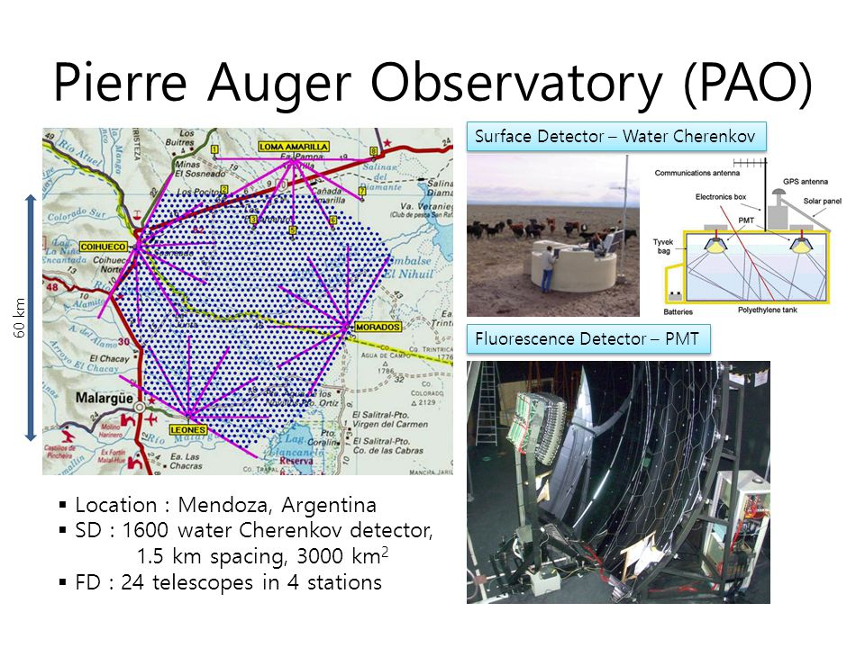 Pierre Auger Observatory (PAO)