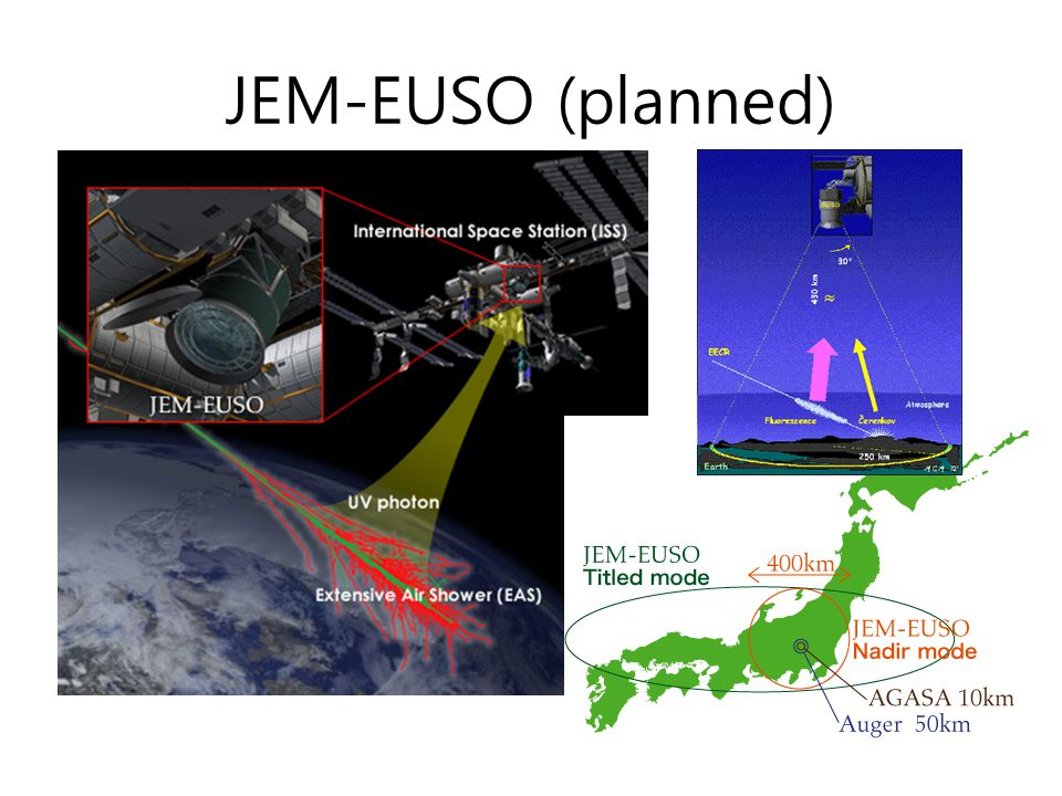 JEM-EUSO (planned)